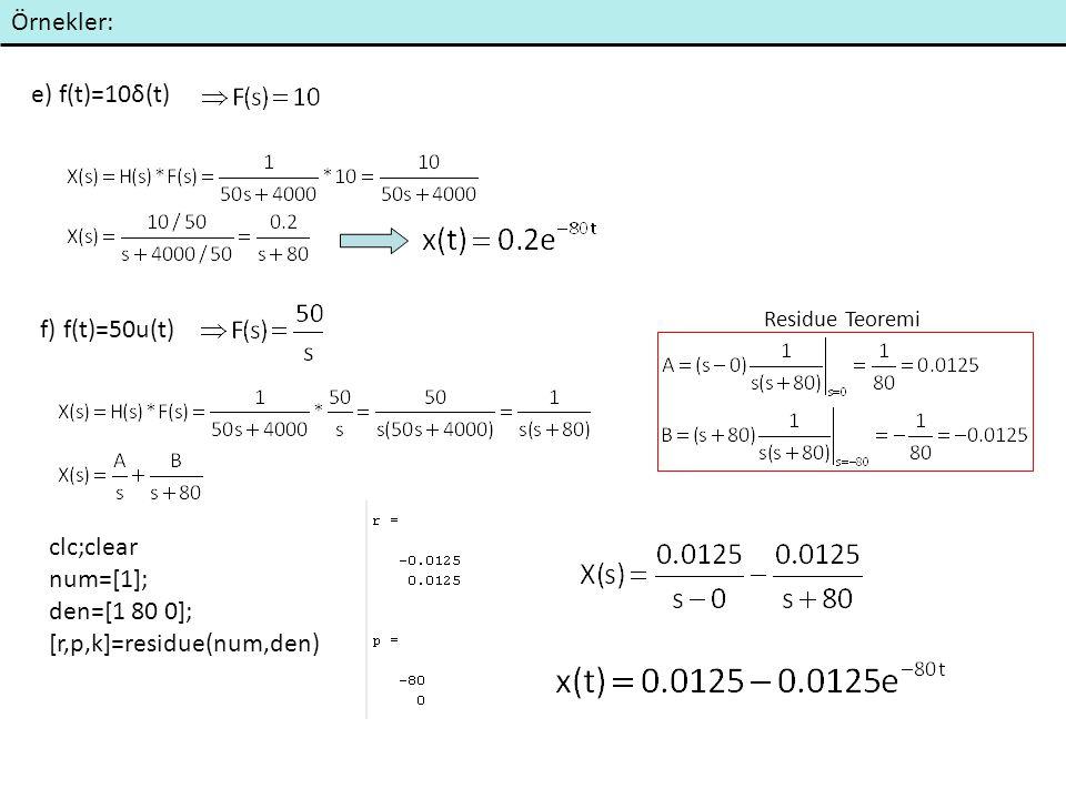 [r,p,k]=residue(num,den)